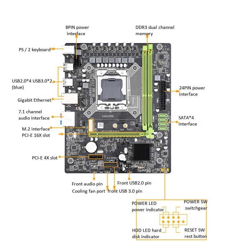 Bios Chip:Asus P8B-X