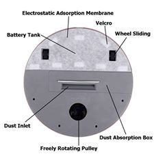 ilu✻【COD】l❖หุ่นยนต์ดูดฝุ่นเก็บเศษขยะอัตโนมัติ กวาด ดูด ทำความสะอาดได้ทั่วถึง ด้วยระบบเข็มทิศ Gyroscope Navigatio