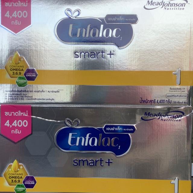 บูติก☸❀[ขายยกลัง-2กล่อง] นมผง เอนฟาแล็ค สมาร์ทพลัส สูตร 1 4400 ก ขายยกลัง Enfalac