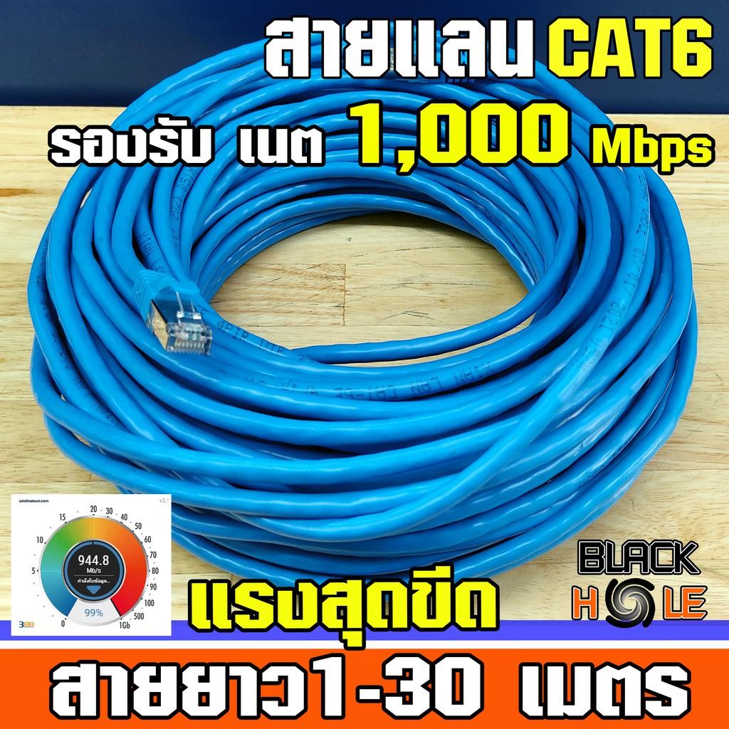 ( Cat6 )⚡สายแลน Lan Cat6 10/100/1000⚡ ? รองรับinternet ระดับกิ๊กกะบิต 1gbps ใช้งานได้จริง วิ่งเต็มสเปก?.