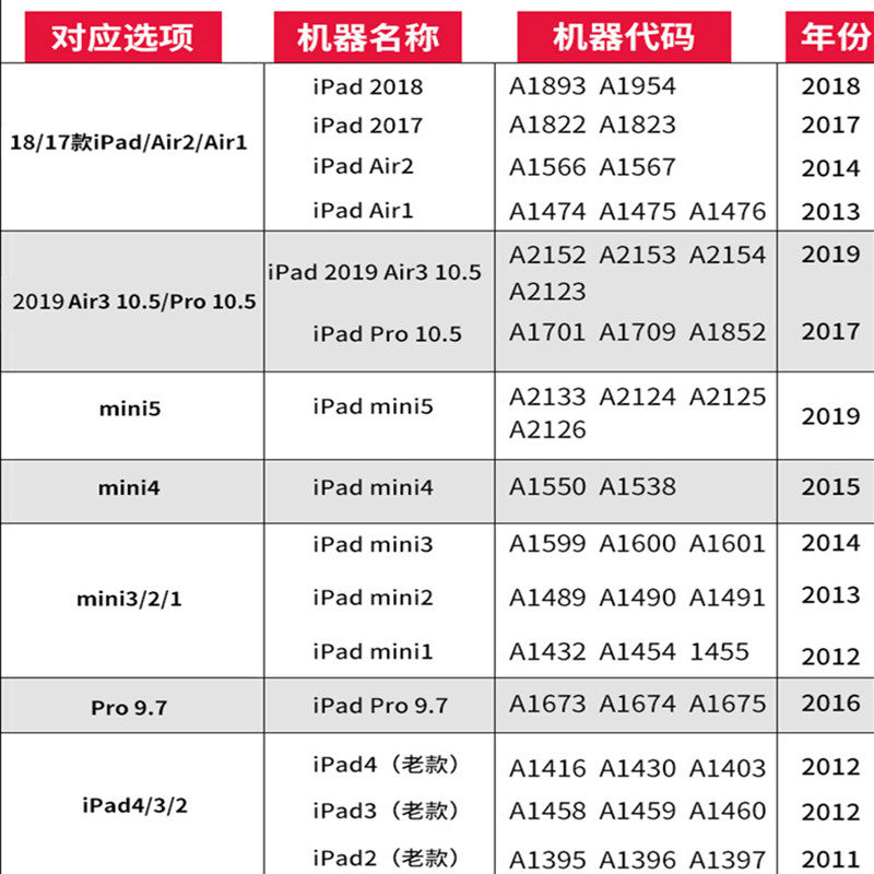 Apple สไตล์เกาหลีipad2018เคส9.7-นิ้วpro10.5ของใหม่ipadmini5ปากกาช่องส่วน2019Air3ซิลิโคนทนแรงกระแทกpencil2เครือข่ายสร้างส