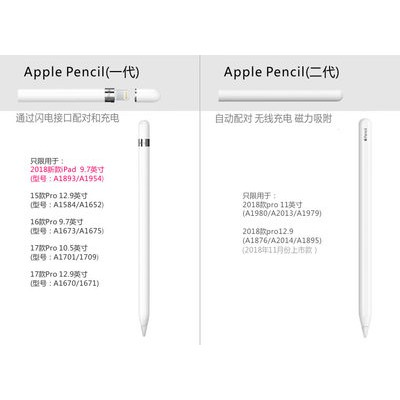 ǎ﹍ปากกาเขียนด้วยมือต้นฉบับแอปเปิ้ล Apple pencil2รุ่นปากกาสไตลัส iPad ความไวต่อแรงกดหนึ่งสอง1ปากกาแท็บเล็ต applepencil