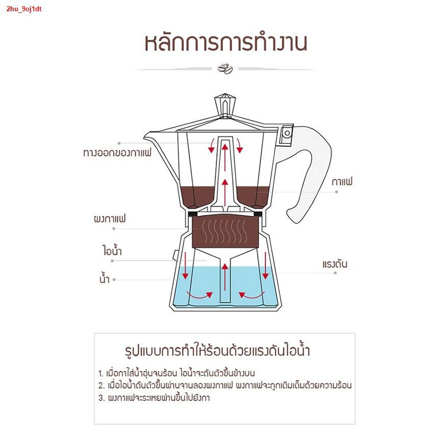 Lowest price♣เครื่องชุดทำกาแฟ เครื่องทำกาหม้อต้มกาแฟสด สำหรับ 6 ถ้วย / 300 ml พร้อม เตาอุ่นกาแฟ เตาขนาดพกพา เตาทำความร้