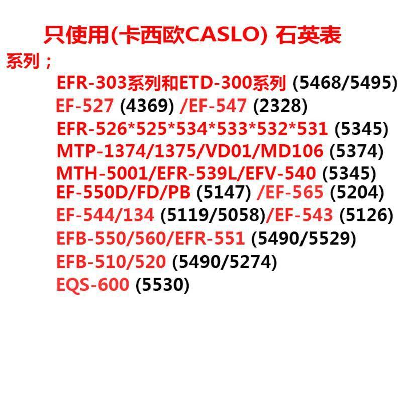 นาฬิกาสายสแตนเลส✓⊙☌นาฬิกา Casio อุปกรณ์เสริม สายต่อ เพลา หมุดหูดิบ สปริงสแตนเลส แถบหูดิบ 22mm.