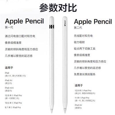 ℂメปากกาเขียนด้วยมือมือสอง Apple/Apple Pencil รุ่นหนึ่งอย่างเป็นทางการ2ของแท้ของแท้รุ่นที่สองสไตลัสสำหรับ iPad ธนาคารแห่ง