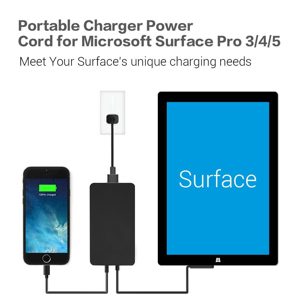 Home Wall Power Adapter Charger for Microsoft MS Surface Pro Pro 2 Tablet DIS