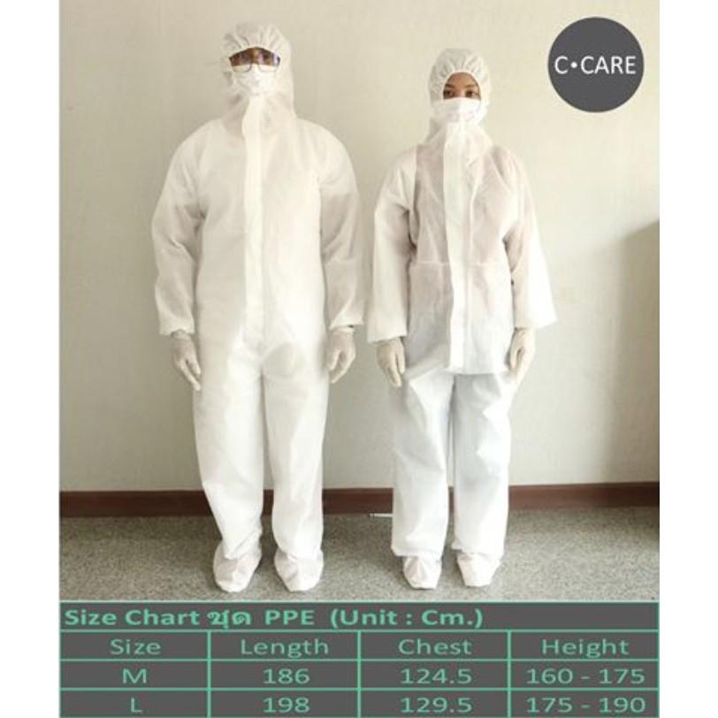 พร้อมส่ง ชุดหมี PPE ผ้าสปันบอนด์ 60 แกรม ป้องกันสารเคมี เชื้อโรค และไวรัส