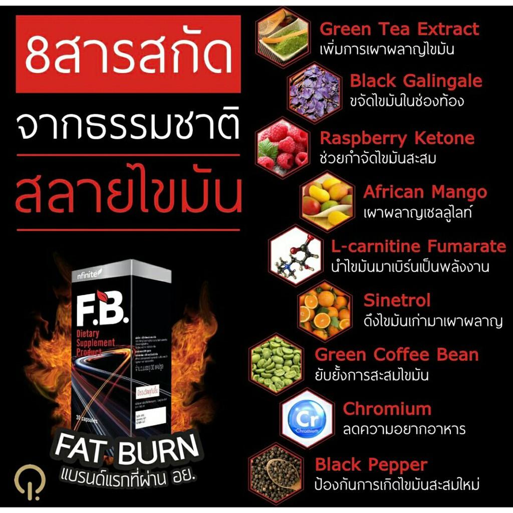 fat burn org